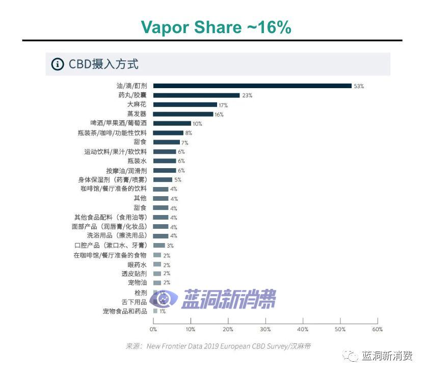 RELX悦刻电子烟突破新市场在日本开售大麻二酚CBD