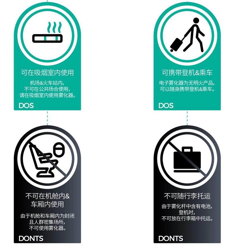 电子烟可以带上飞机但不可以在飞机上使用!