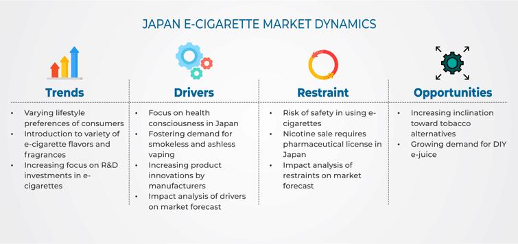一篇关于日本电子烟市场全面的解刨