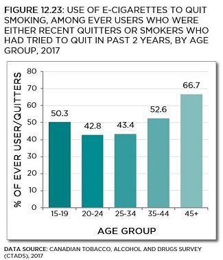 电子烟真的能戒烟吗???