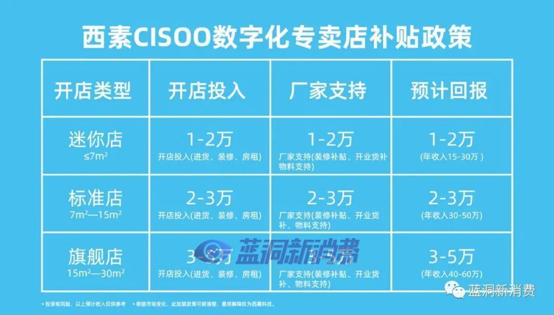 西素推出双节双补贴活动:尖叫套装0元购与千城千店启动