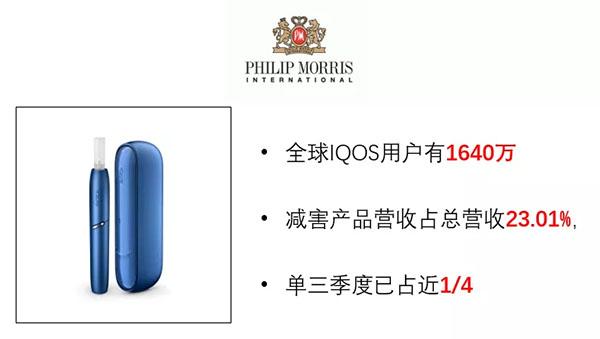 2020年国际市场电子烟销量及趋势解析