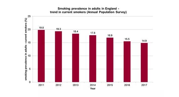 电子烟能戒烟吗?电子烟戒烟有用吗?